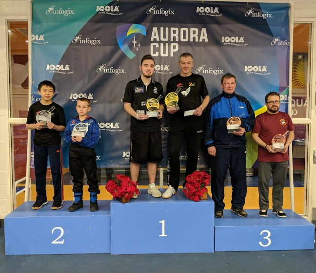 u3800 doubles winners